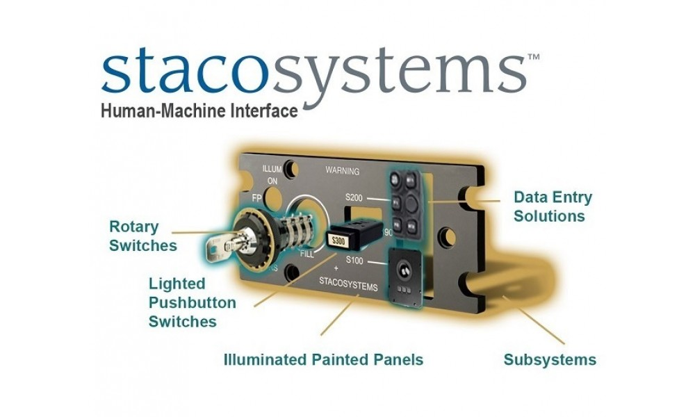 Staco Systems partnership